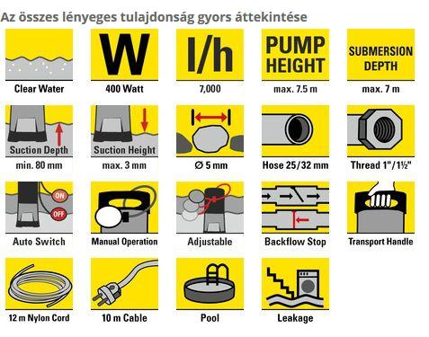 TWP 4005 E Búvárszivattyú tulajdonságai piktogramokon