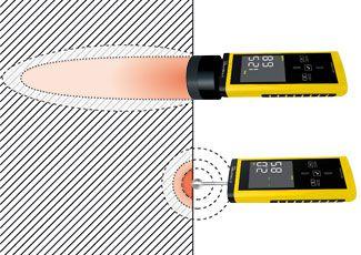 mikrohullámú technológiával működő anyagnedvességmérő T610